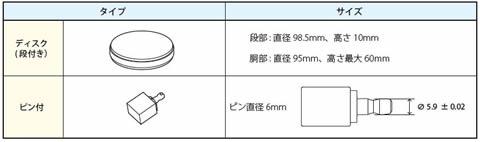 DWX-52D取付可能材料